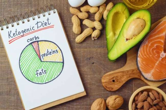 How to get into ketosis on a keto diet